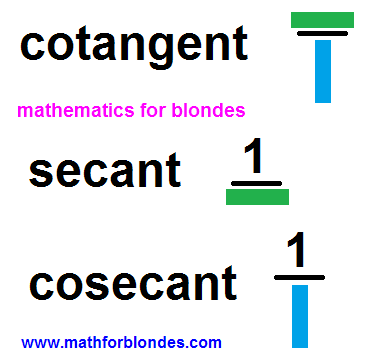 Trigonometric functions. Cotangent, secant, cosecant. Mathematics for blondes.