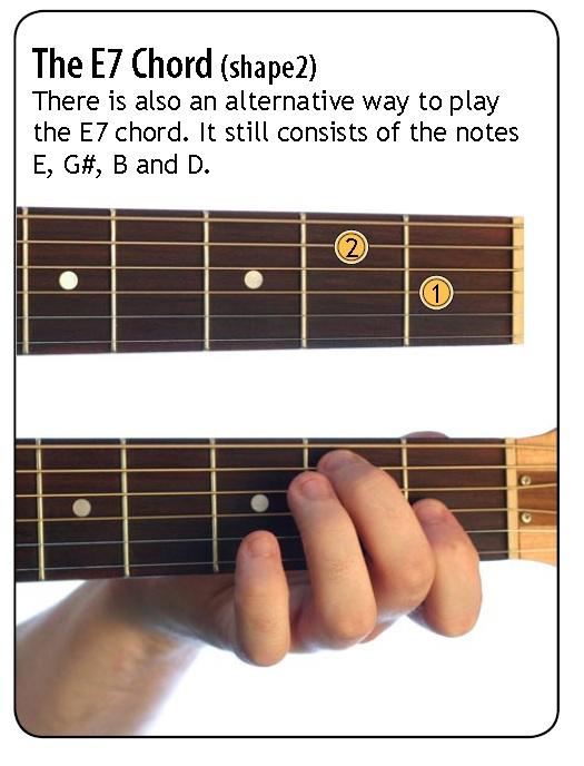 love guitar: E7 Chord
