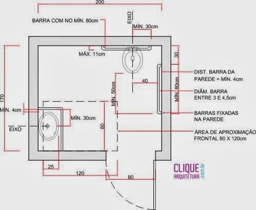 Excepcional Inova Mundo: Banheiros para deficientes físicos KM44