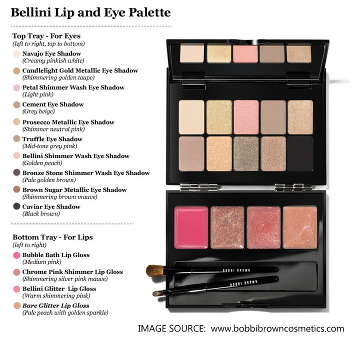 Bobbi Brown Bellini Lipgloss Eyeshadow Palette Holiday 2012 Makeup Gifts Collection Swatches Indian Darker Skin Beauty Blog