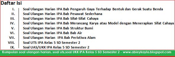 Kumpulan Soal Ulangan Harian UTS dan UAS/UKK IPA Kelas 5 SD Semester 2/Genap TP.2015/2016
