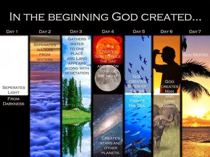 themes from genesis 1 11 Creation: a hermeneutical study in genesis 1:1 the reader to the three most significant themes of the creation account 1 kinds of plants (1:11, 12.