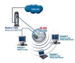 jenis jaringan-internet
