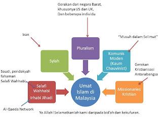 Hukum main forex menurut islam