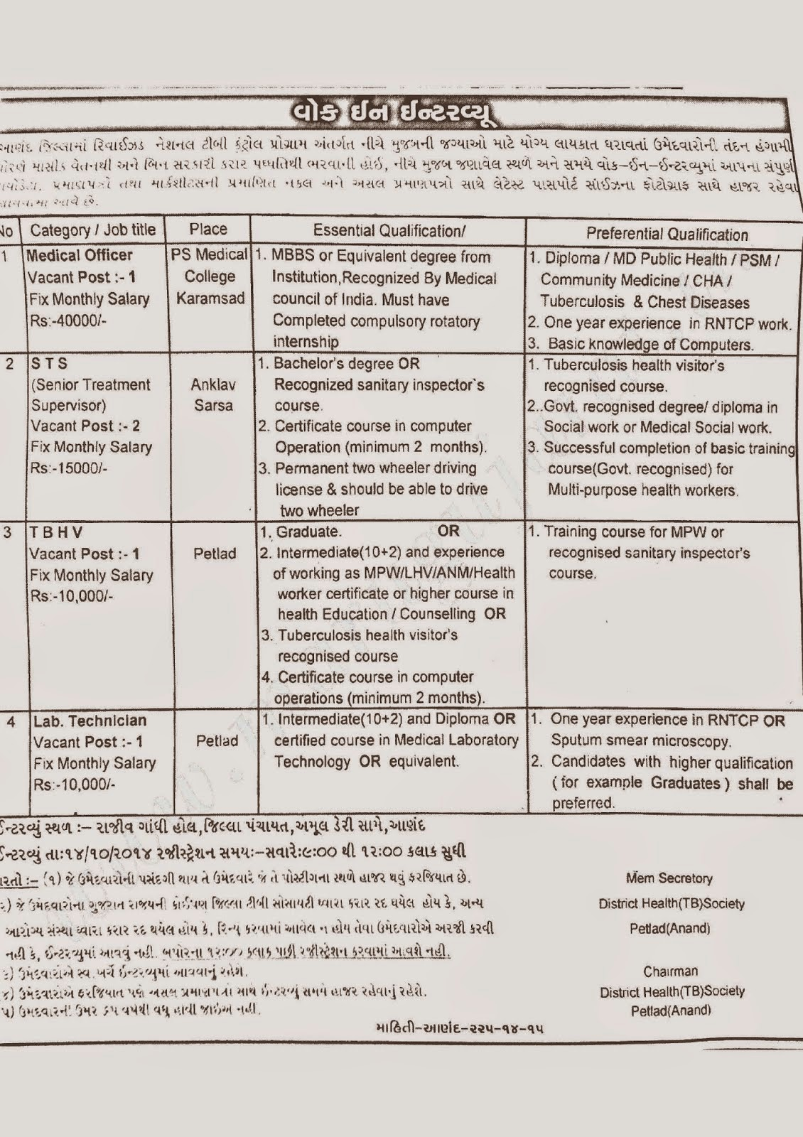Distrcit Health Society Anand Various Vacancies