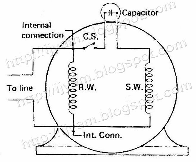 Connection diagram of a non-reversible capacitor-start motor