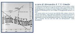 """""""Il limite di Schönberg"""" di Alessandro & V.S.Gaudio è su """"Lunarionuovo"""""""