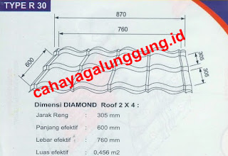 TYPE R 30  GENTENG METAL DIAMOND ROOF
