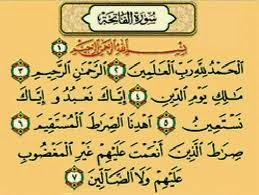 Tujuh Sifat Muslim dalam Al Fatihah