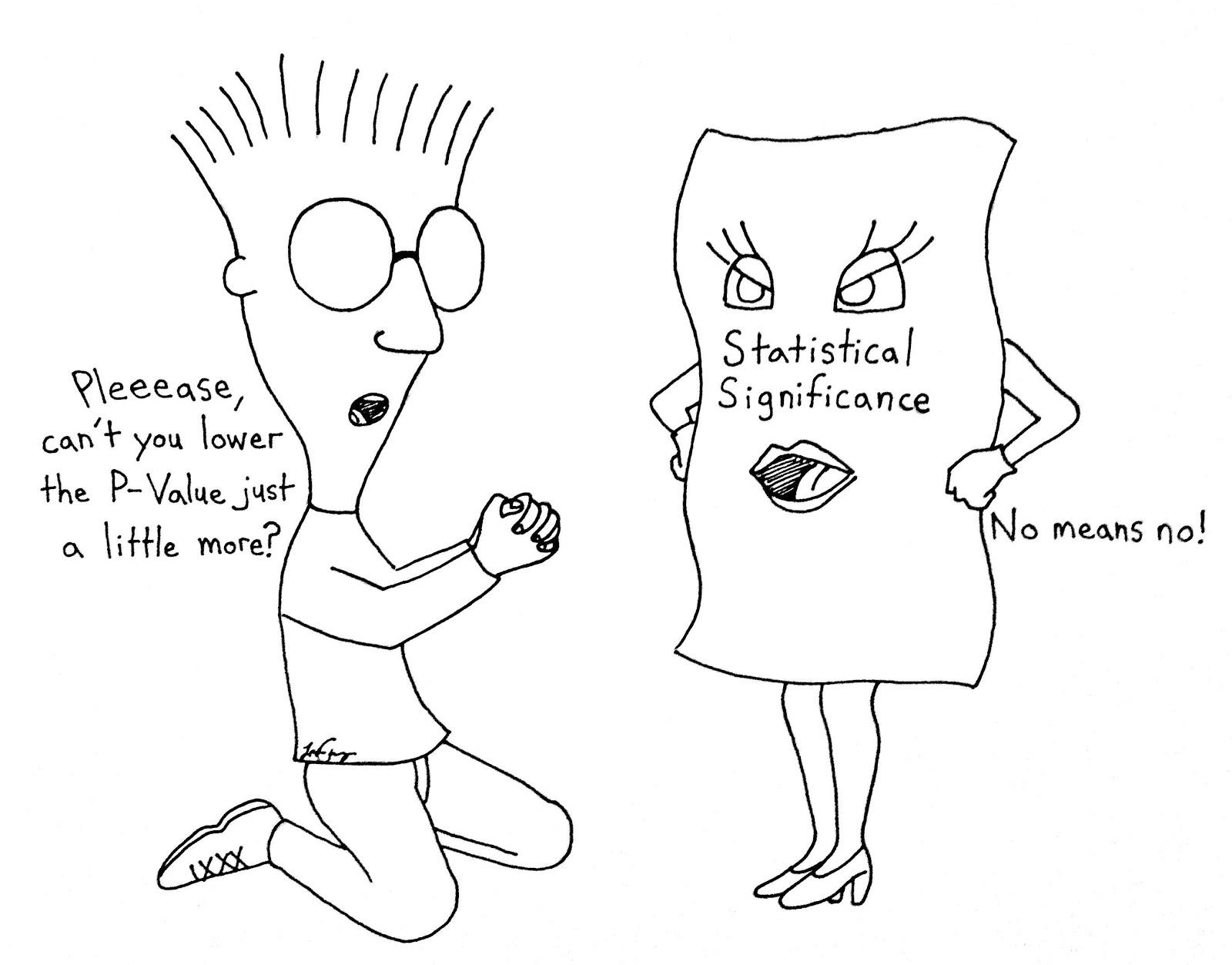 statistics hypothesis testing