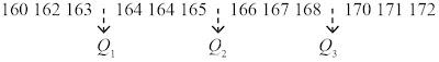 median kuartil bawah atas Q1 Q2 Q3