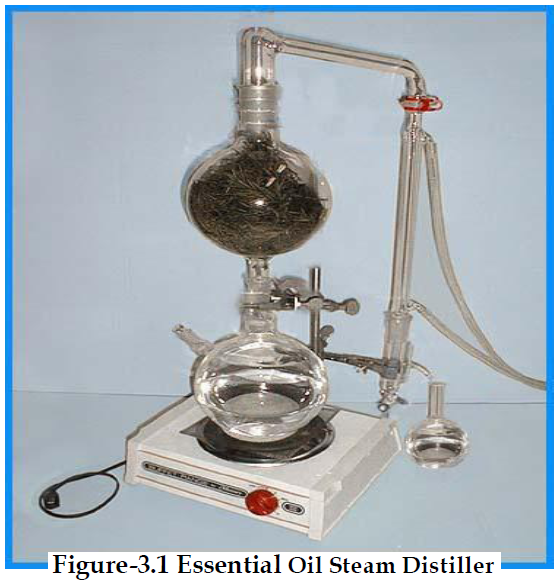 extraction of limonene steam distilation Steam distillation of limonene 3 years ago theory:  100 ml of distillate were  collected the distillate was extracted two times with 25 ml portions of n-hexane.