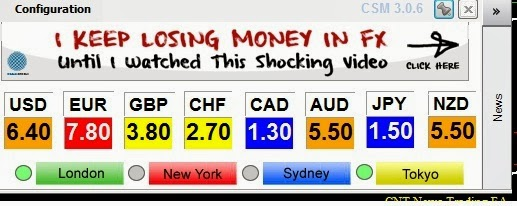 Best forex currency strength meter