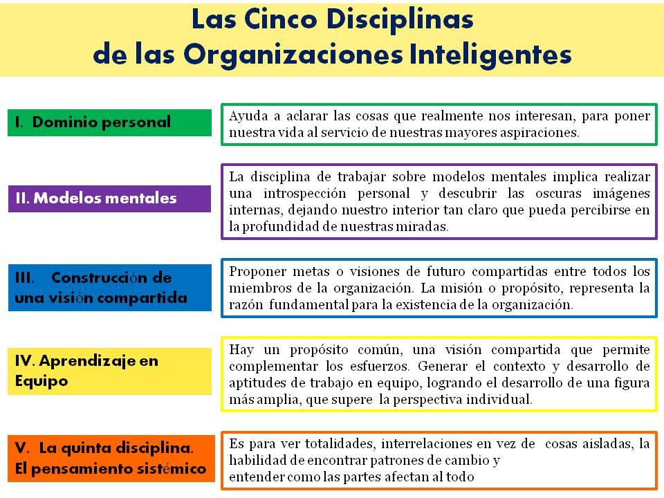 Sistemas de Información Contable y administrativo: RESUMEN DE LA ...