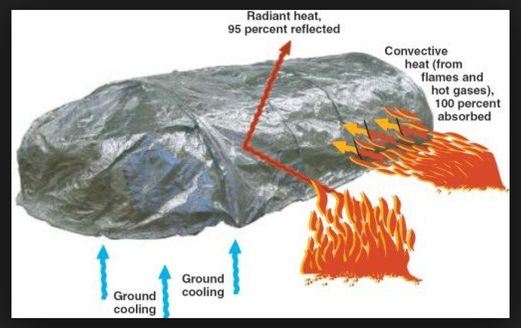 Granite Mountain Hotshots Last Alarm