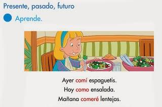 http://primerodecarlos.com/mayo/aprende_verbo_tiempos/visor.swf