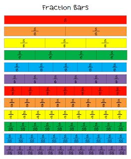 """... Teacher Entrepreneurs: FREE MATH LESSON - """"Colorful Fraction Bars"""