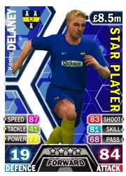 Kenny Delany Castlemere 2013/14 Match Attax