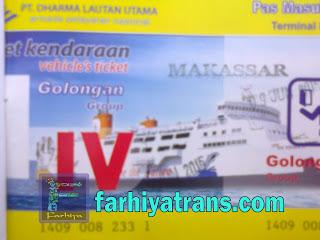 tiket kirim kendaraan via kapal laut