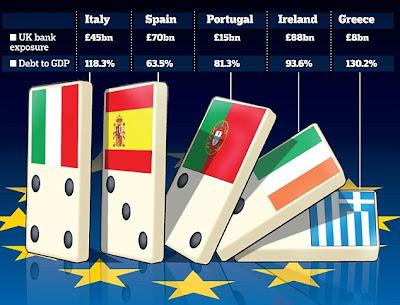 http://1.bp.blogspot.com/-m3o6DA2ateA/TlUL9GZqhsI/AAAAAAAAAxA/xNqRR0WjAN8/s1600/euro-crisis.jpg