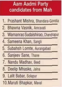 List of Aam Aadmi Party Candidates 2014