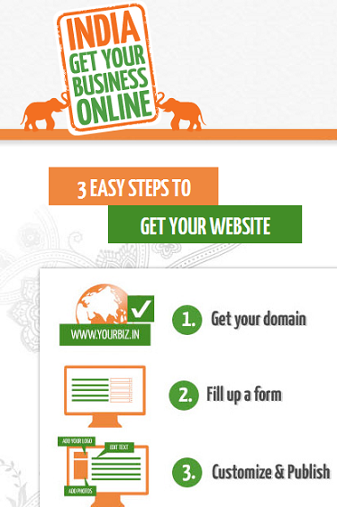 how to create a free website for business in india