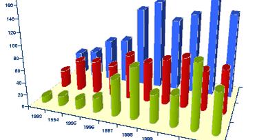 Dissertation statisticians