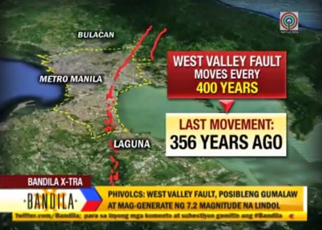 West Valley Fault moves every 400 years