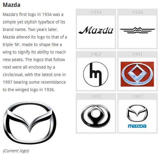 logo mobile mazda