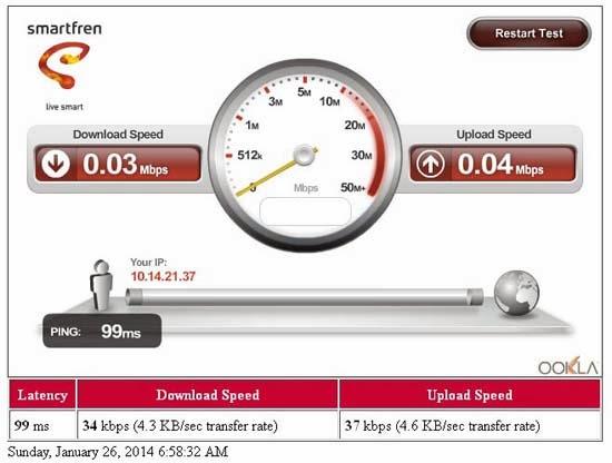 Mengirim Keluhan Pada Smartfren Internet Data Provider