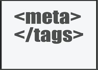 Google Meta Title Limit