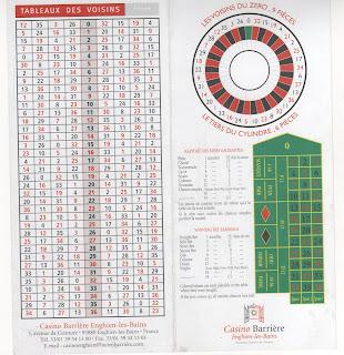 Roulette tableau des voisins poker server c