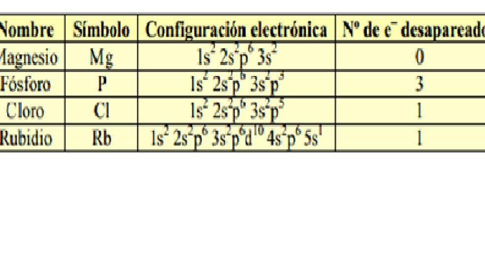 Configuracin electrnica ejercicios resueltos urtaz Gallery