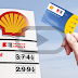 Fuel Rewards Network - Free Fuel Savings Reward Card