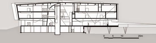 desain-potongan-ruang-musium-modern-belgium
