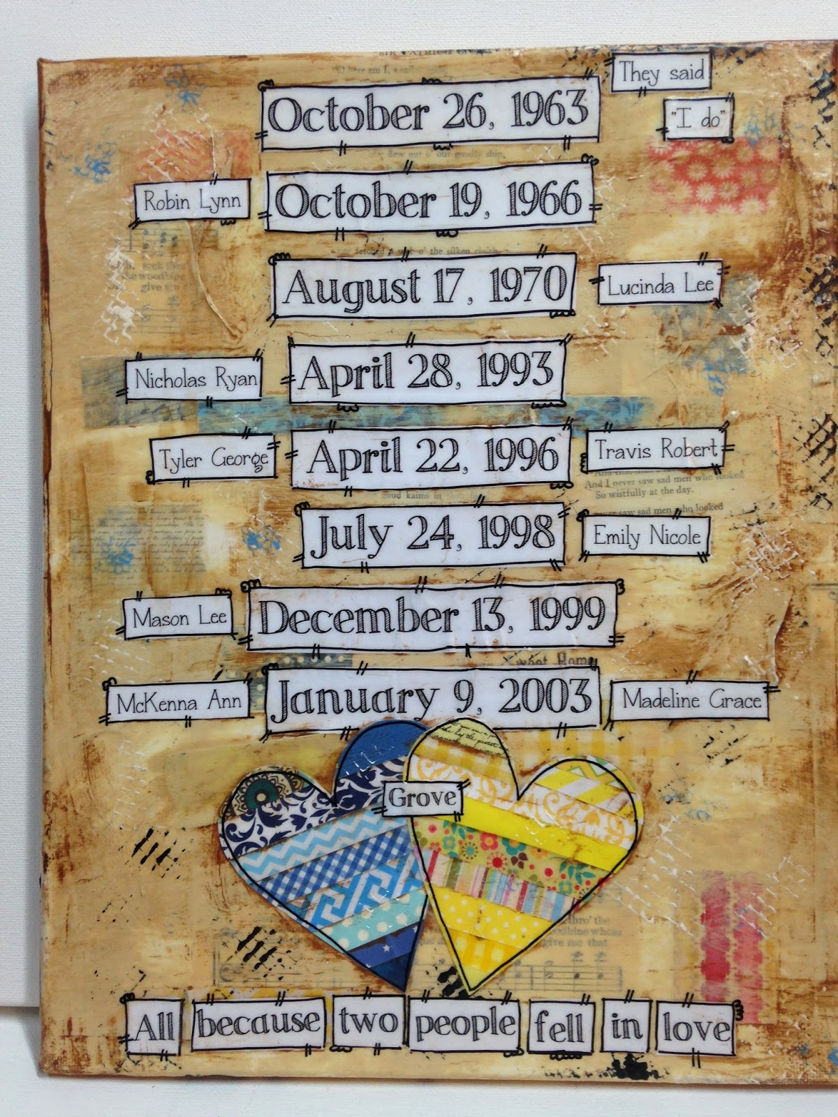 dates, dates signs, handmade dates sign, personalized date sign, grandchildren birthday sign