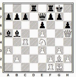 Posición de la partida de ajedrez Mosisian - Klovsky (Tibilisi, 1983)