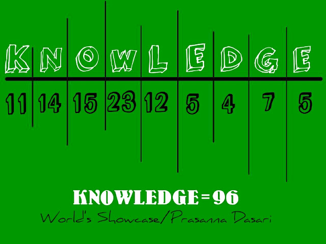 Knowledge factors of success worlds showcase