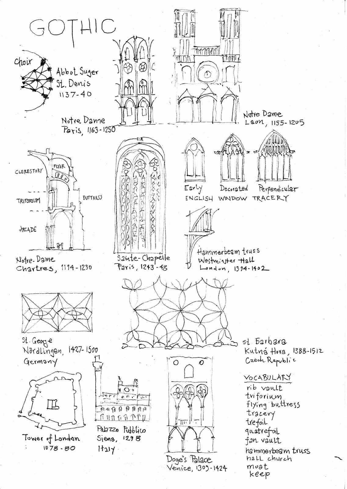 OBJECTS BUILDING SITUATIONS Romanesque Gothic