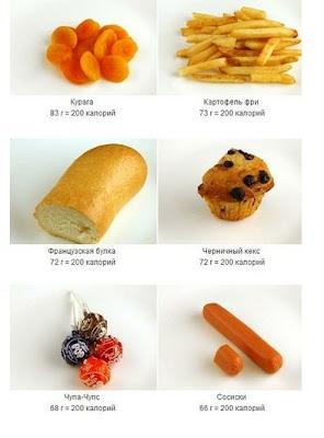 еда на пару похудеть