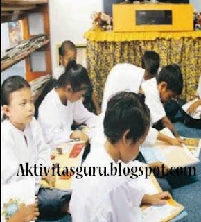 Soal UKK KTSP PJOK Kelas 1,2 ,3 ,4 dan 5 Semester 2 / Genap