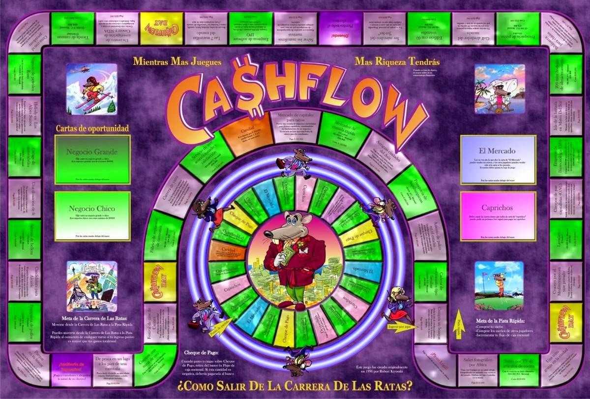 meditaci n y finanzas sullana juego de mesa cashflow 101