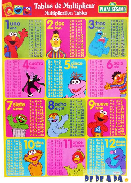 Blog de los niños: Juegos para aprender a multiplicar