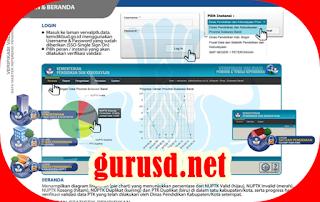 Panduan Pendaftaran Pengelola Verval GTK Dan NUPTK SDM PDSPK