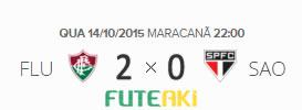O placar de Fluminense 2x0 São Paulo pela 30ª rodada do Brasileirão 2015