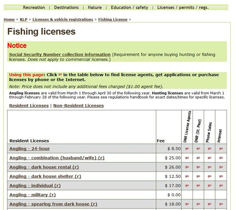 Boundary waters blogger potential minnesota government for Where to buy fishing license mn
