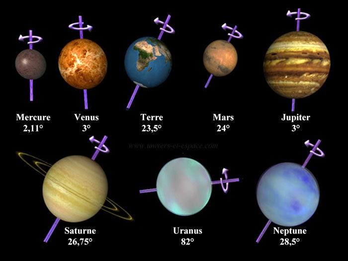 Extrêmement Les saisons sur les autres planètes du système solaire ~ Le  VU41