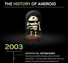 Sejarah Lahirnya Android