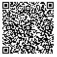 Bloggen i mobilen
