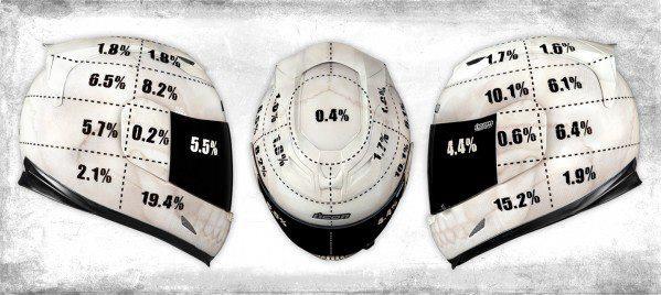 sobre cascos - Página 8 Impactos+en+el+casco+moto